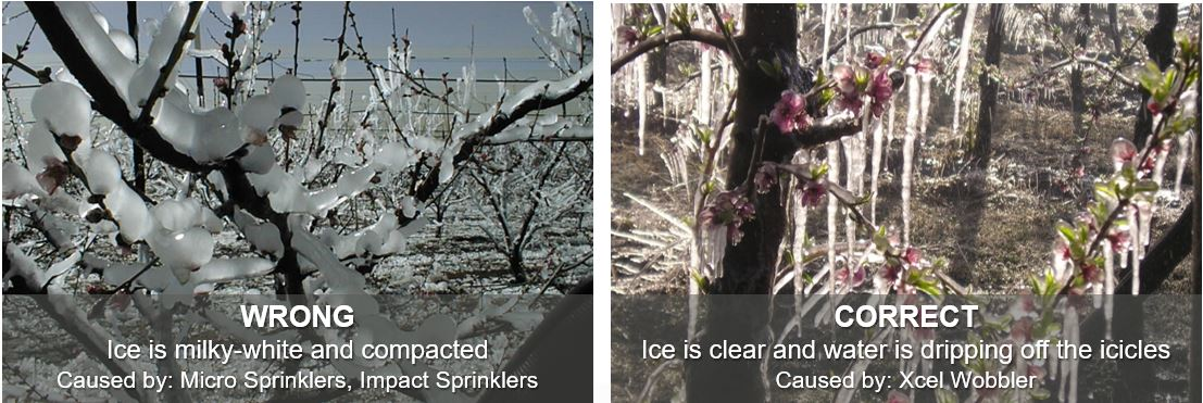 Frost Protection Ice Sprinklers