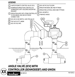 ICV VALVE WITH SENNODEBT-ANGLE WITH UNION
