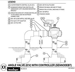 ICV VALVE WITH SENNODEBT-ANGLE