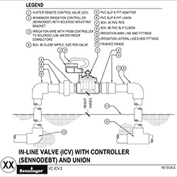 ICV VALVE WITH SENNODEBT-IN LINE WITH UNION