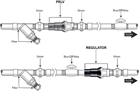 Pressure Regulator vs Pressure Regulating Limit Valve - Installation