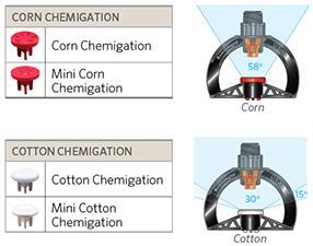 Plateaux de chimigation