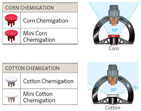Chemigation Pads